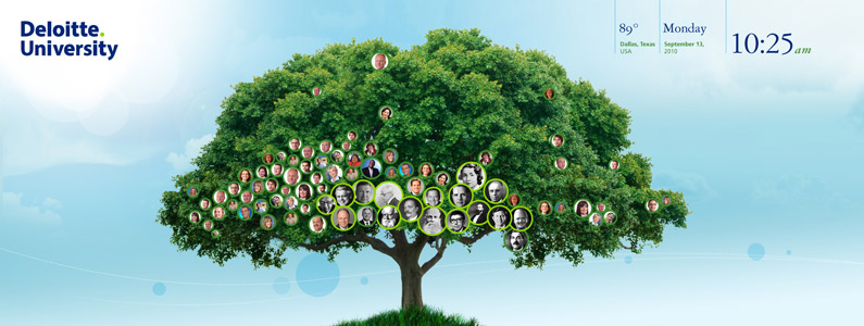 deloitte_familytree